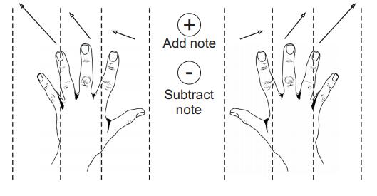 Hand span